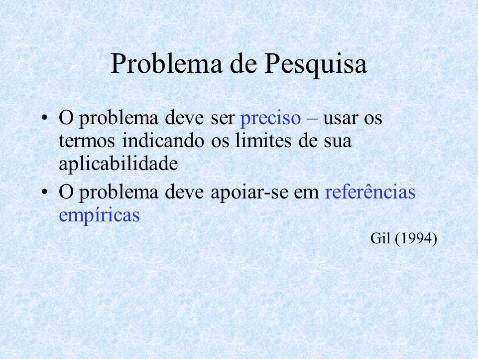 Problema de Pesquisa O problema deve ser preciso – usar os termos indicando os limites de sua aplicabilidade.
