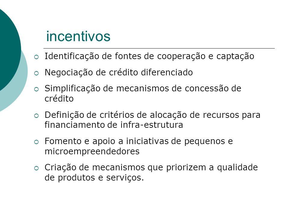 incentivos Identificação de fontes de cooperação e captação