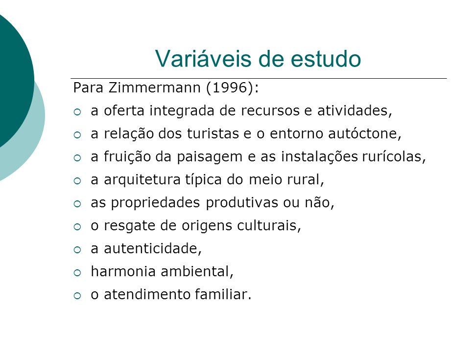 Variáveis de estudo Para Zimmermann (1996):