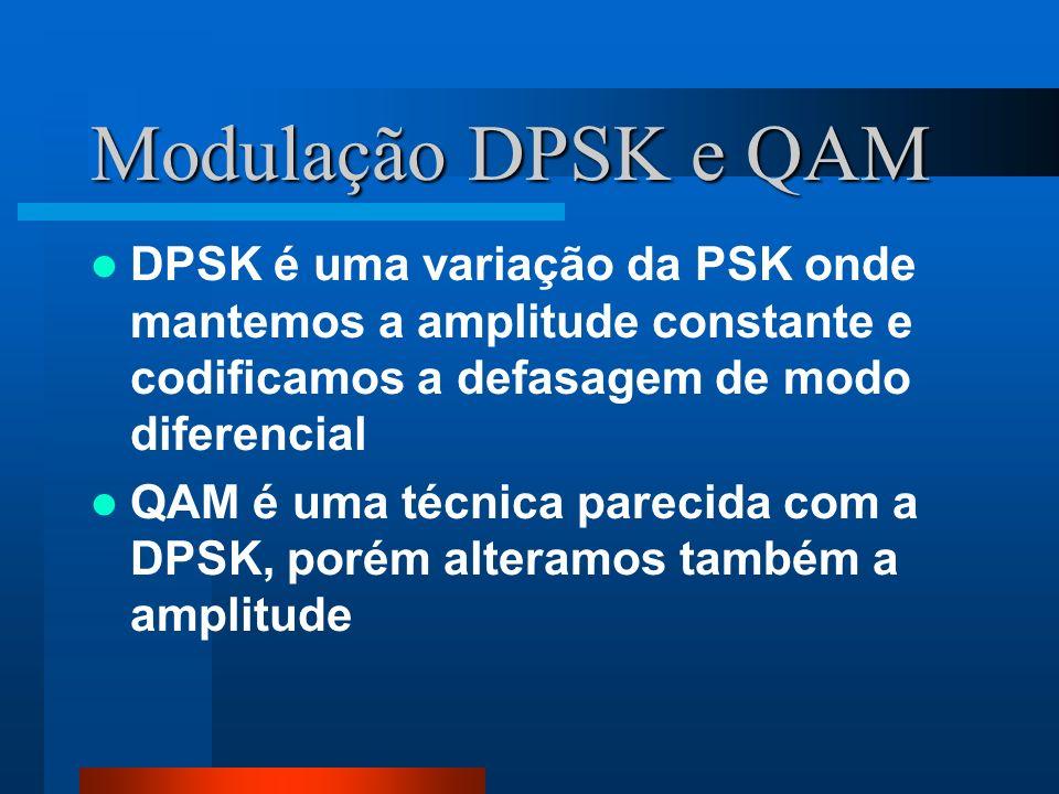 Modulação DPSK e QAM DPSK é uma variação da PSK onde mantemos a amplitude constante e codificamos a defasagem de modo diferencial.