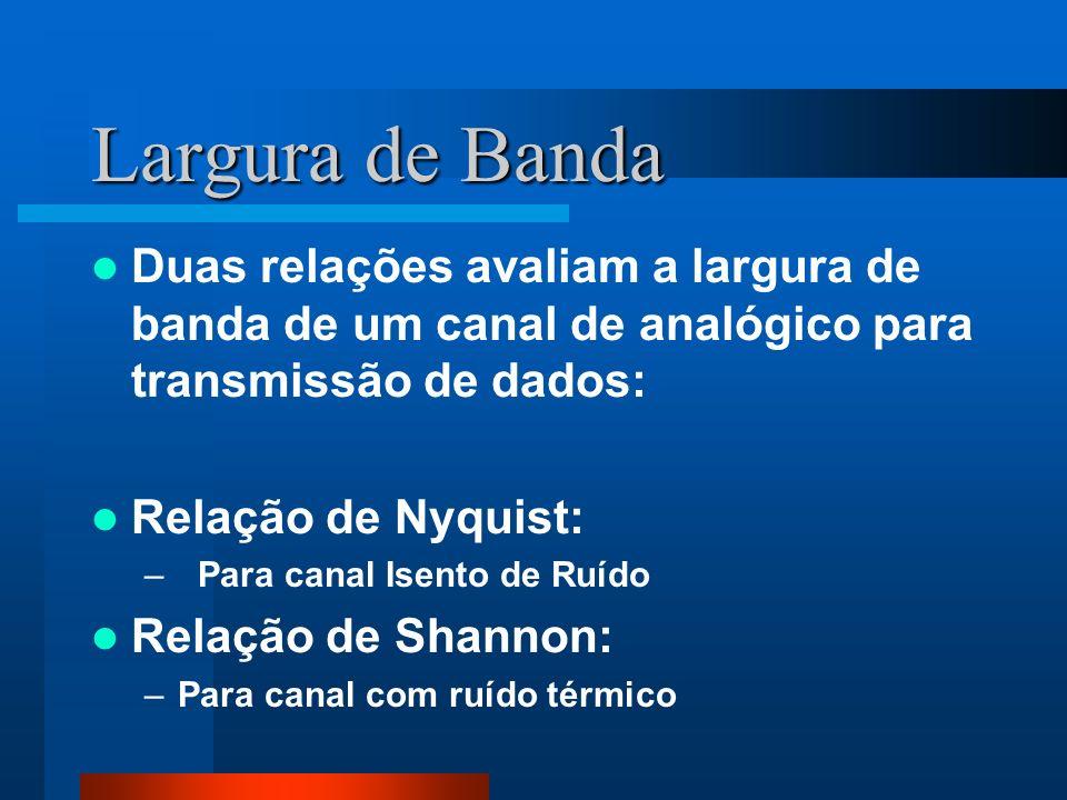 Largura de Banda Duas relações avaliam a largura de banda de um canal de analógico para transmissão de dados: