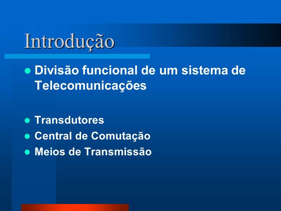 Introdução Divisão funcional de um sistema de Telecomunicações