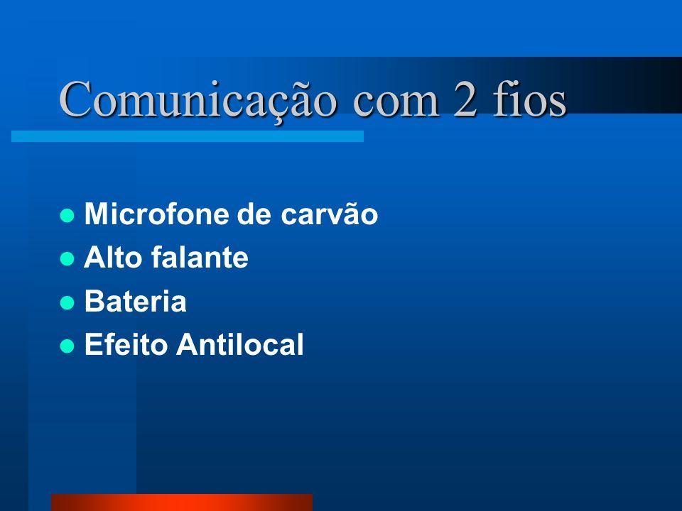 Comunicação com 2 fios Microfone de carvão Alto falante Bateria