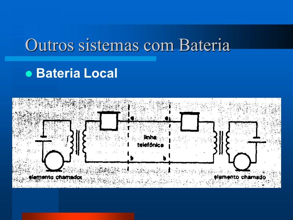 Outros sistemas com Bateria