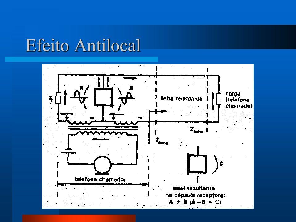 Efeito Antilocal