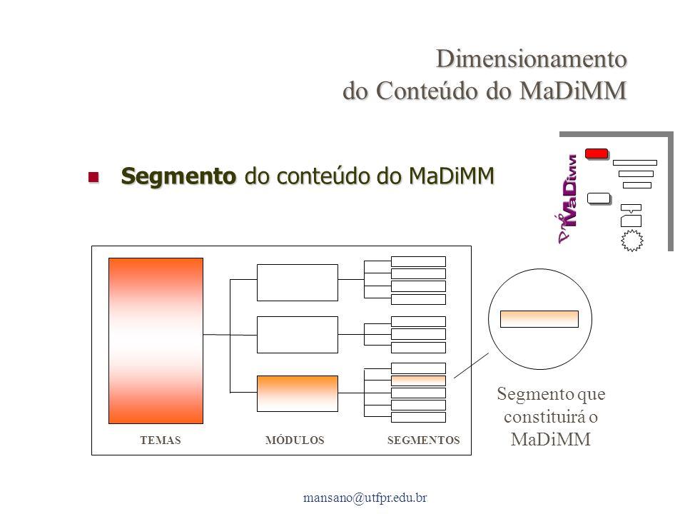 Dimensionamento do Conteúdo do MaDiMM