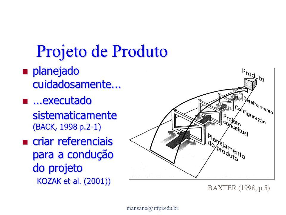 Projeto de Produto planejado cuidadosamente...