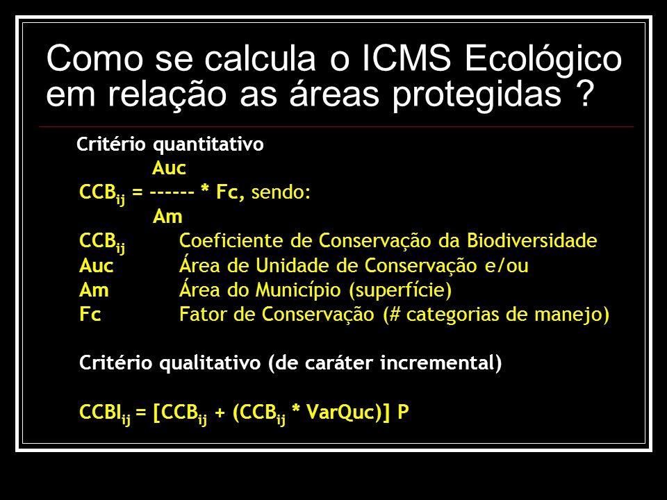 Como se calcula o ICMS Ecológico em relação as áreas protegidas