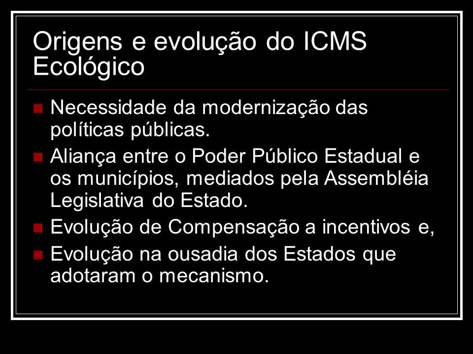 Origens e evolução do ICMS Ecológico