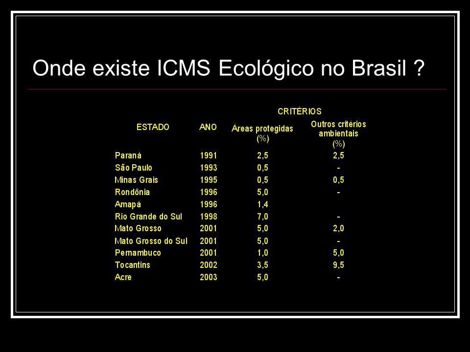 Onde existe ICMS Ecológico no Brasil