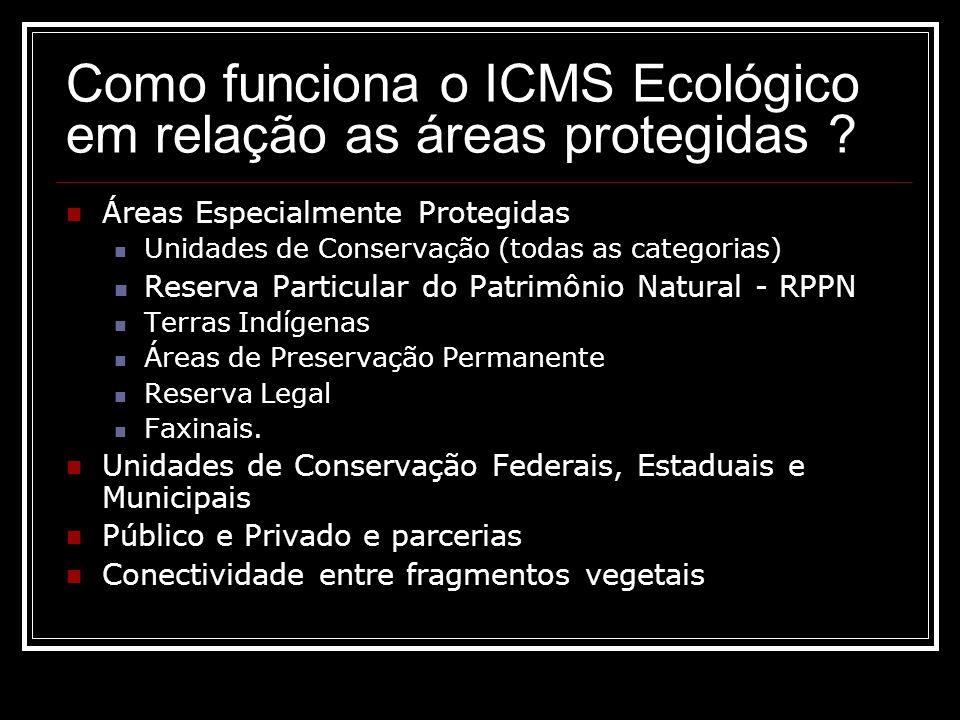 Como funciona o ICMS Ecológico em relação as áreas protegidas