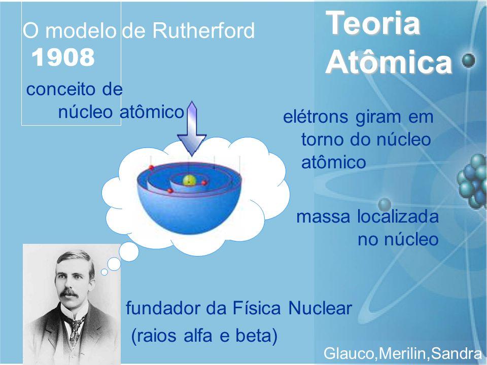 O modelo de Rutherford 1908 conceito de núcleo atômico