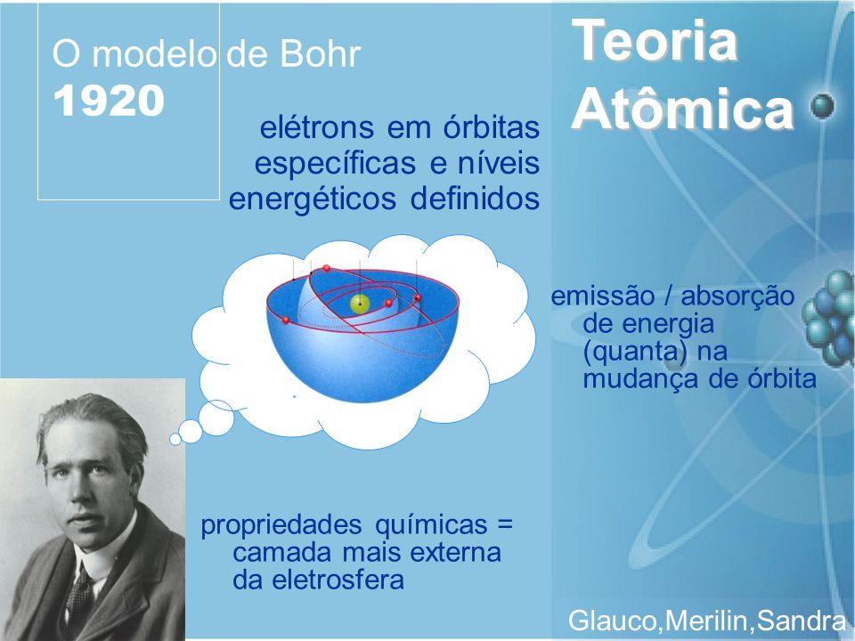 Quanta da materia fisica moderna