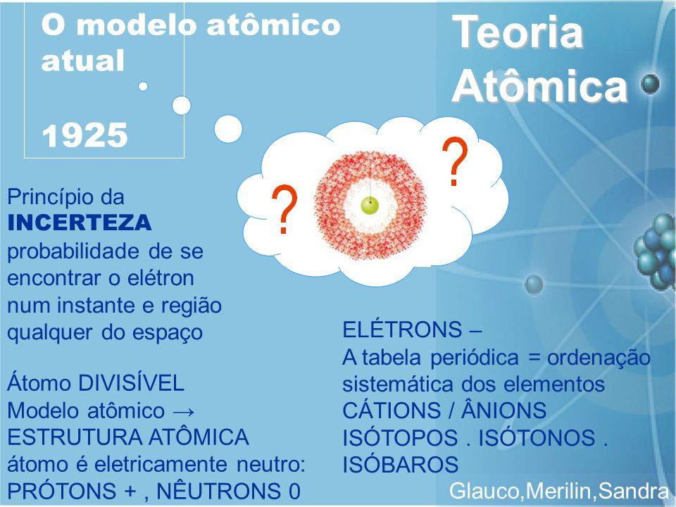 O modelo atômico atual 1925 Princípio da INCERTEZA