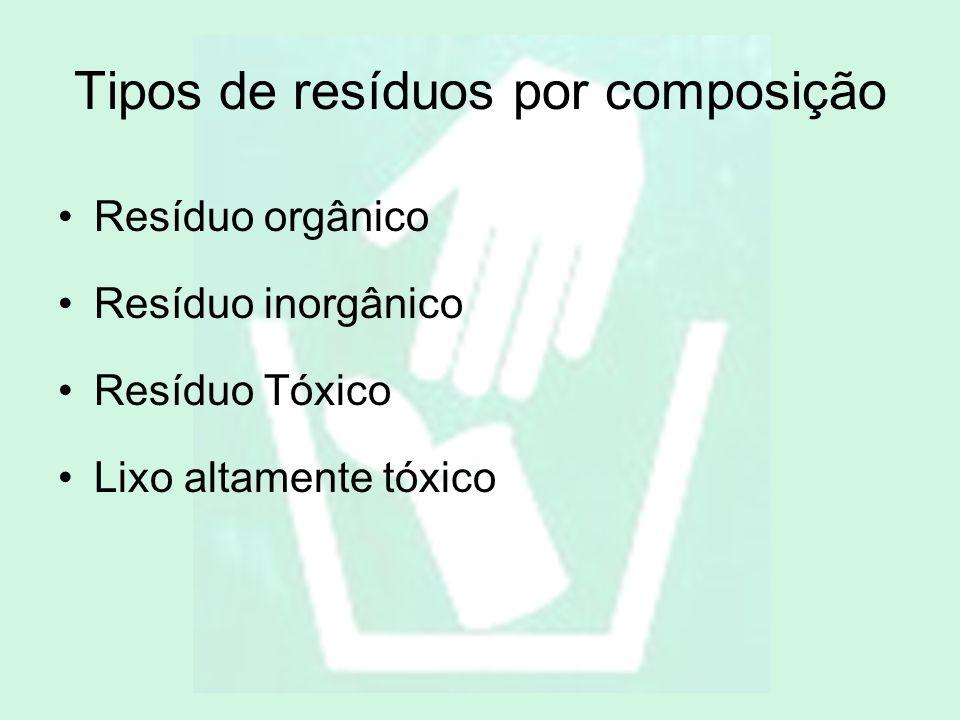 Tipos de resíduos por composição