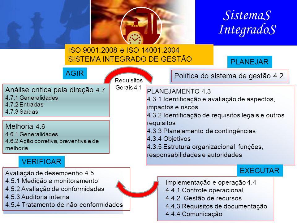 SistemaS IntegradoS ISO 9001:2008 e ISO 14001:2004