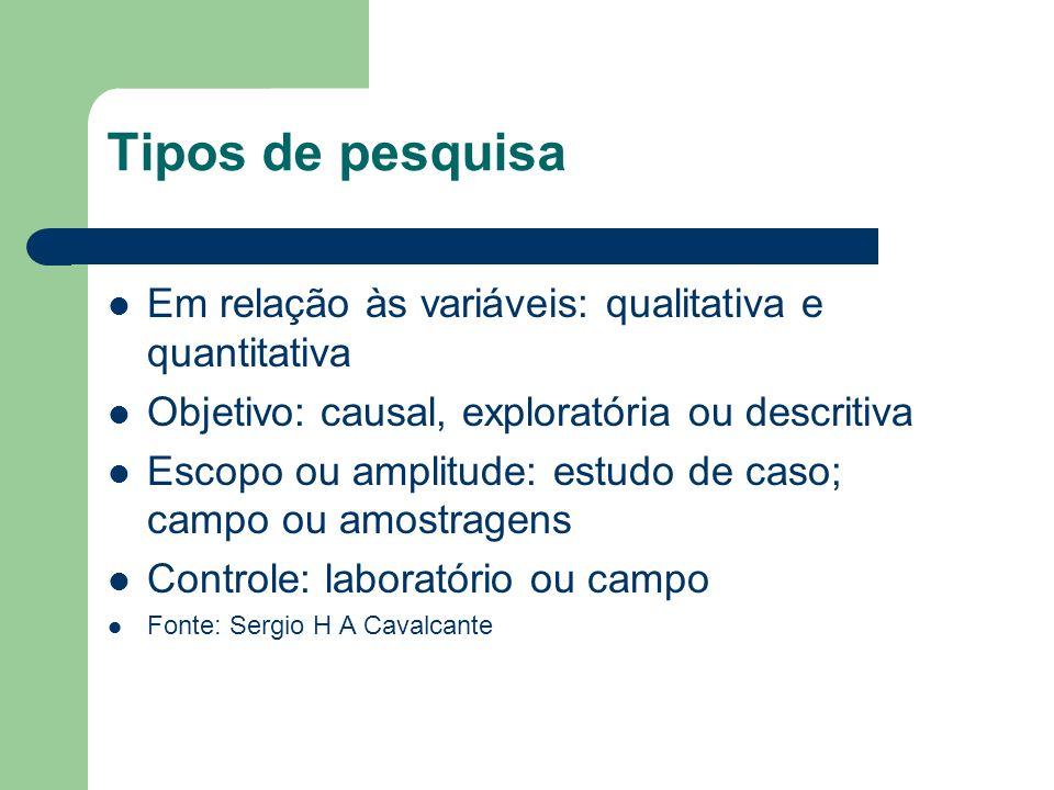 Tipos de pesquisa Em relação às variáveis: qualitativa e quantitativa