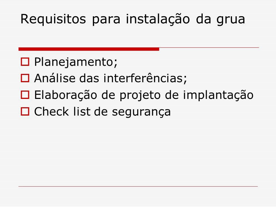 Requisitos para instalação da grua