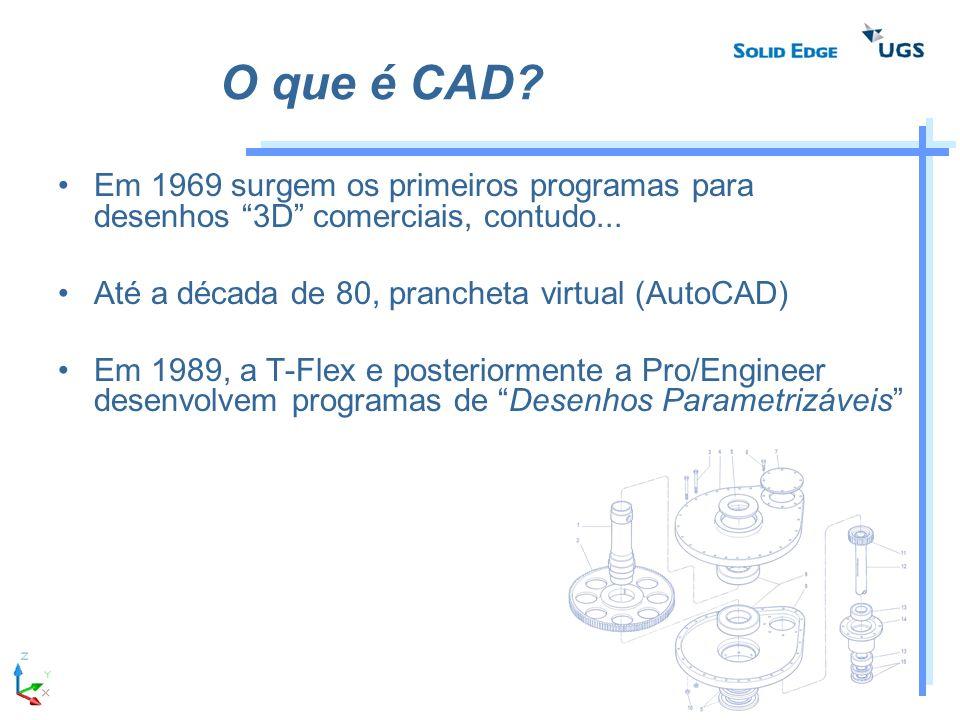 O que é CAD Em 1969 surgem os primeiros programas para desenhos 3D comerciais, contudo... Até a década de 80, prancheta virtual (AutoCAD)