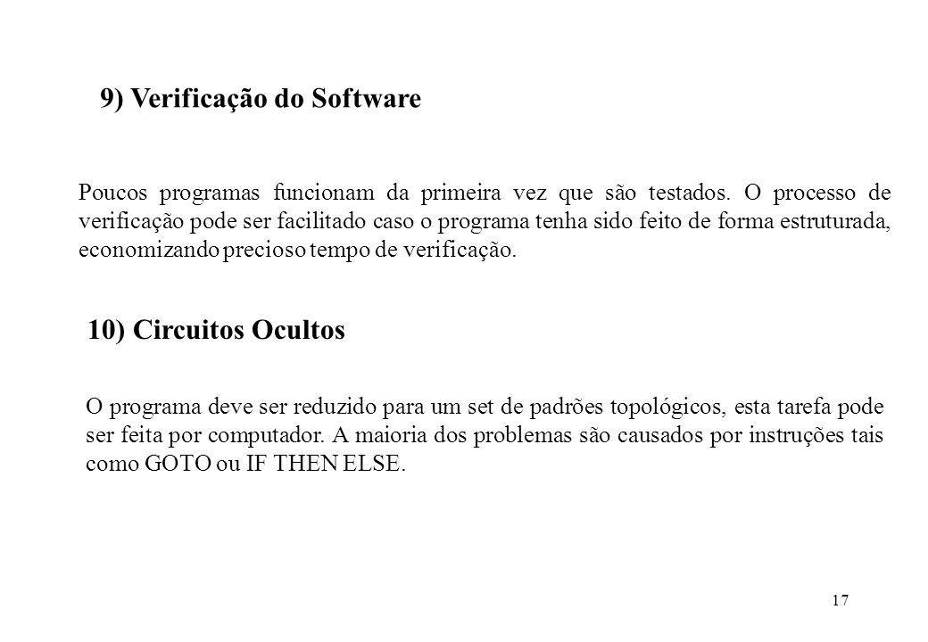 9) Verificação do Software