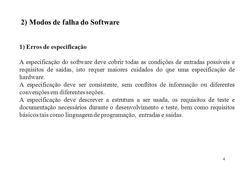 2) Modos de falha do Software