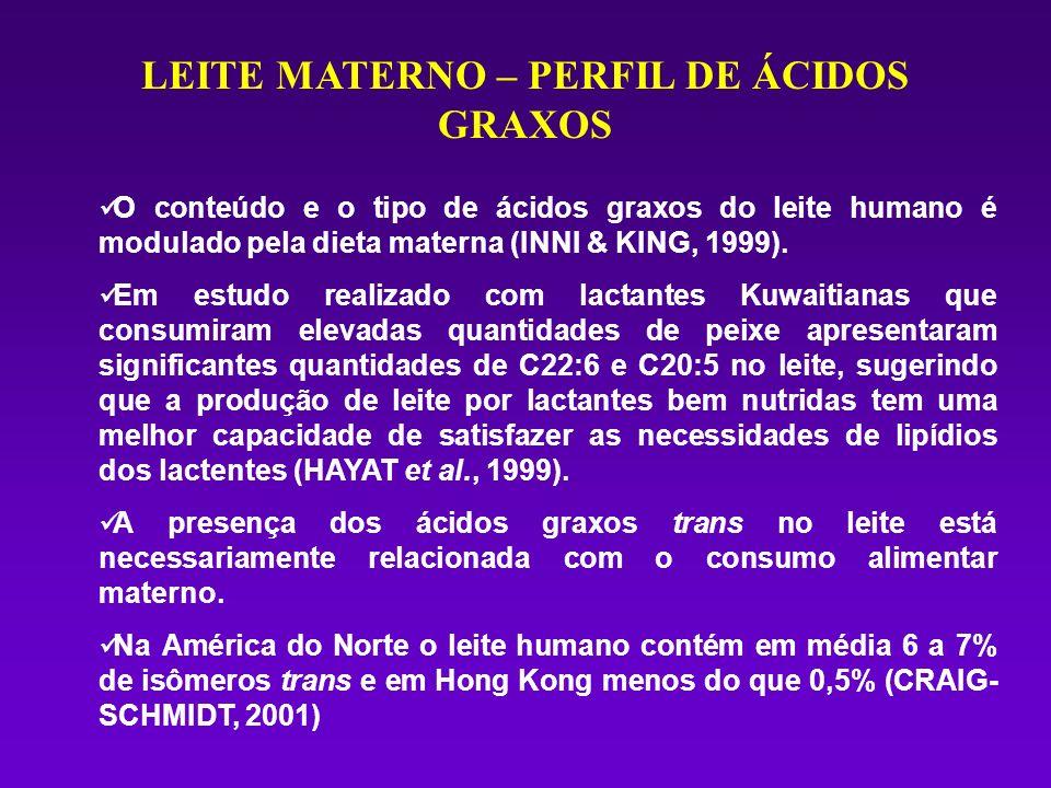 LEITE MATERNO – PERFIL DE ÁCIDOS GRAXOS