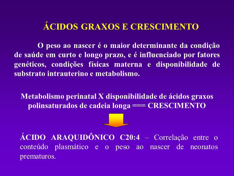 ÁCIDOS GRAXOS E CRESCIMENTO