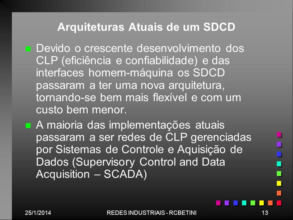 Arquiteturas Atuais de um SDCD