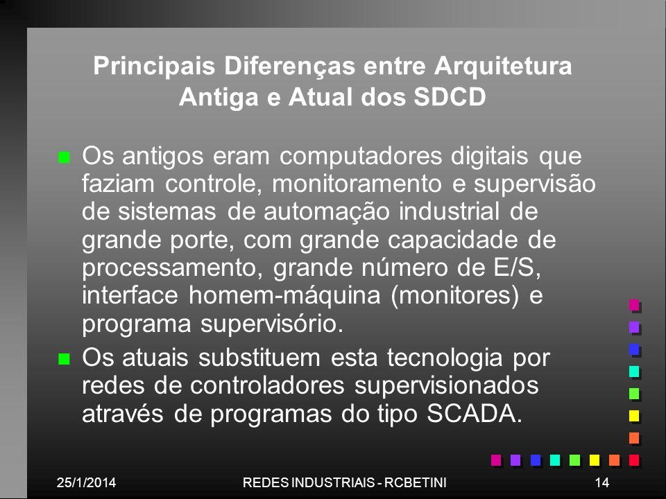 Principais Diferenças entre Arquitetura Antiga e Atual dos SDCD
