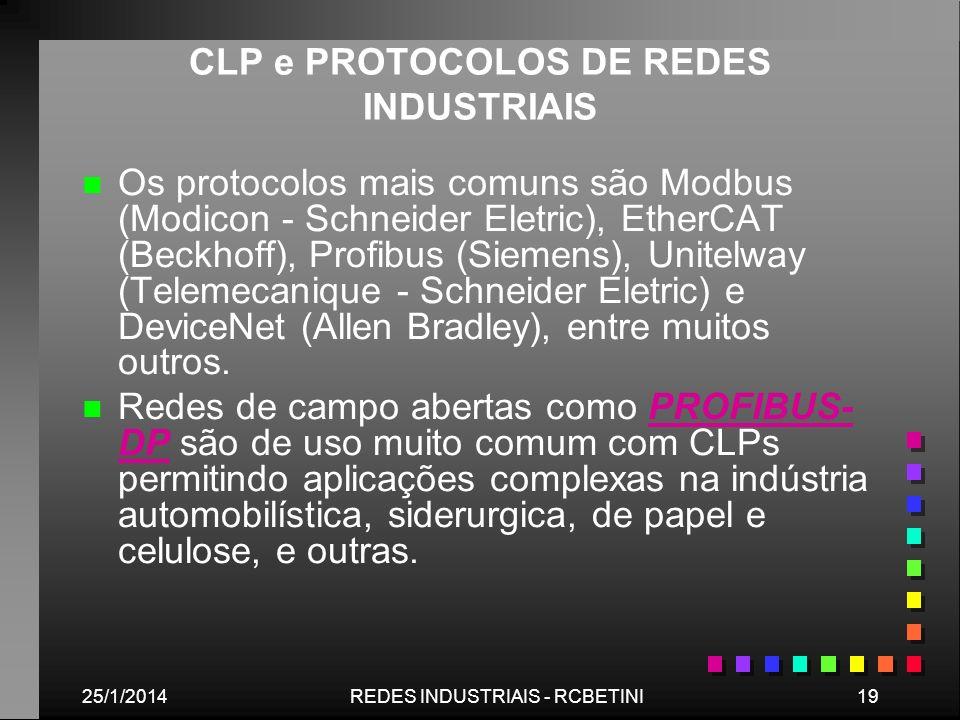 CLP e PROTOCOLOS DE REDES INDUSTRIAIS