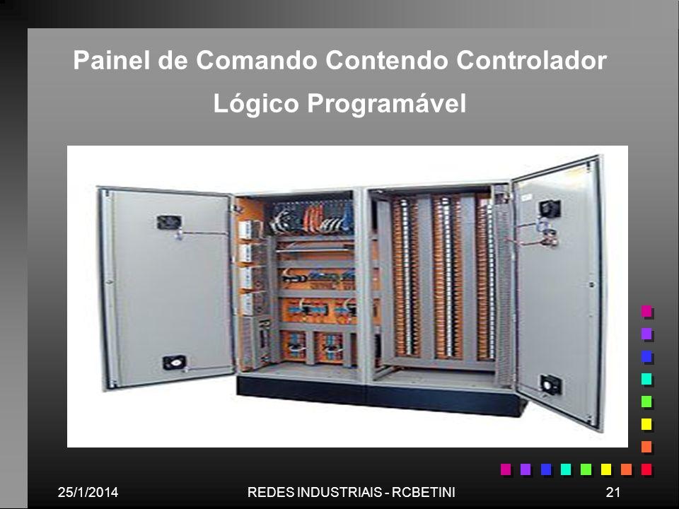 Painel de Comando Contendo Controlador Lógico Programável
