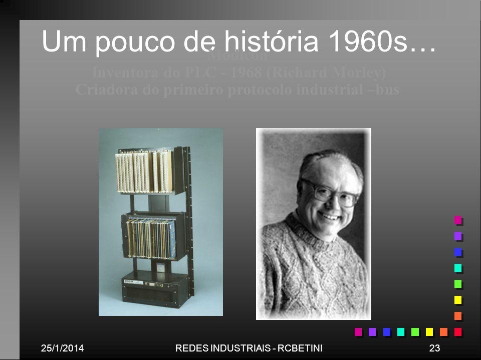 Um pouco de história 1960s… Modicon