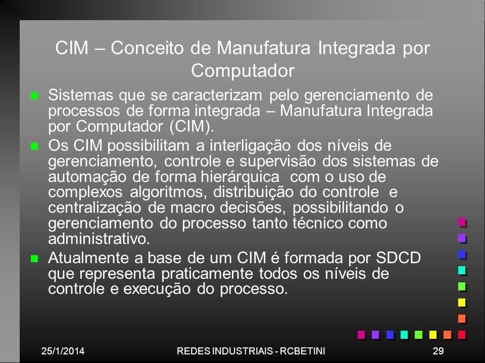 CIM – Conceito de Manufatura Integrada por Computador