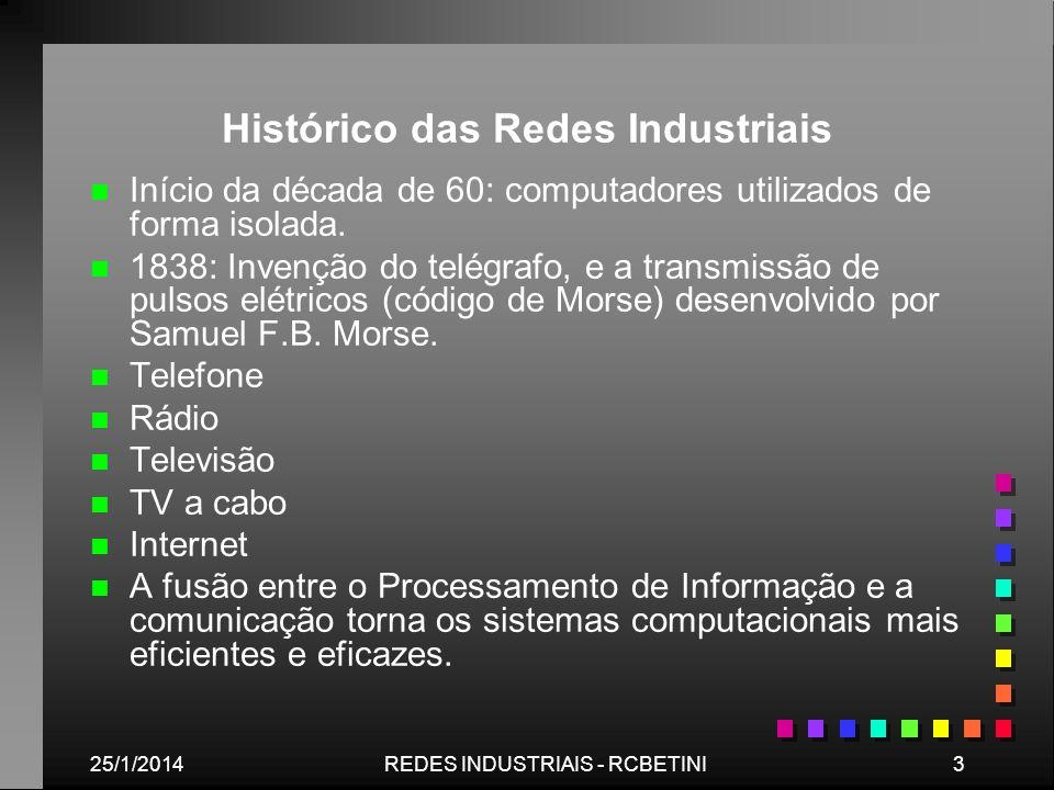 Histórico das Redes Industriais