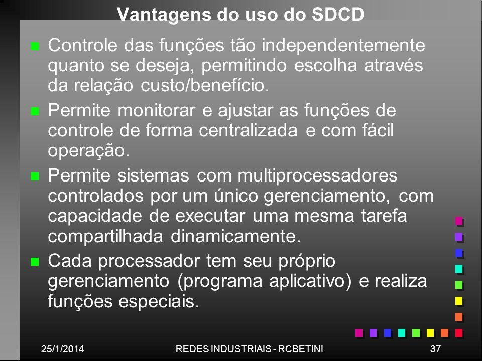 Vantagens do uso do SDCD