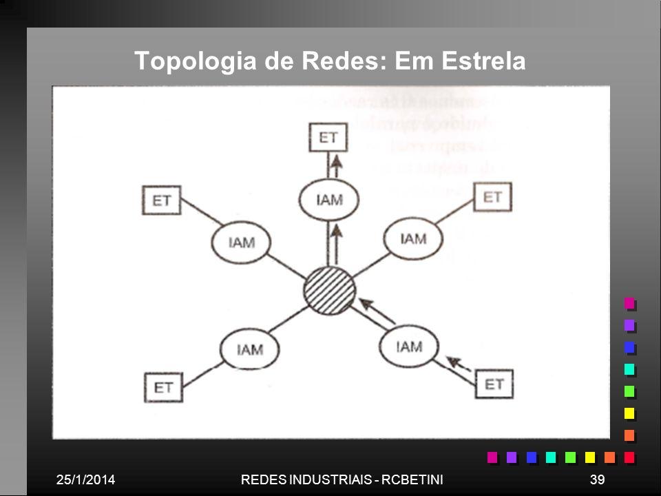 Topologia de Redes: Em Estrela