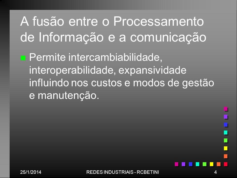 A fusão entre o Processamento de Informação e a comunicação