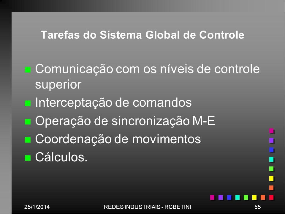Tarefas do Sistema Global de Controle