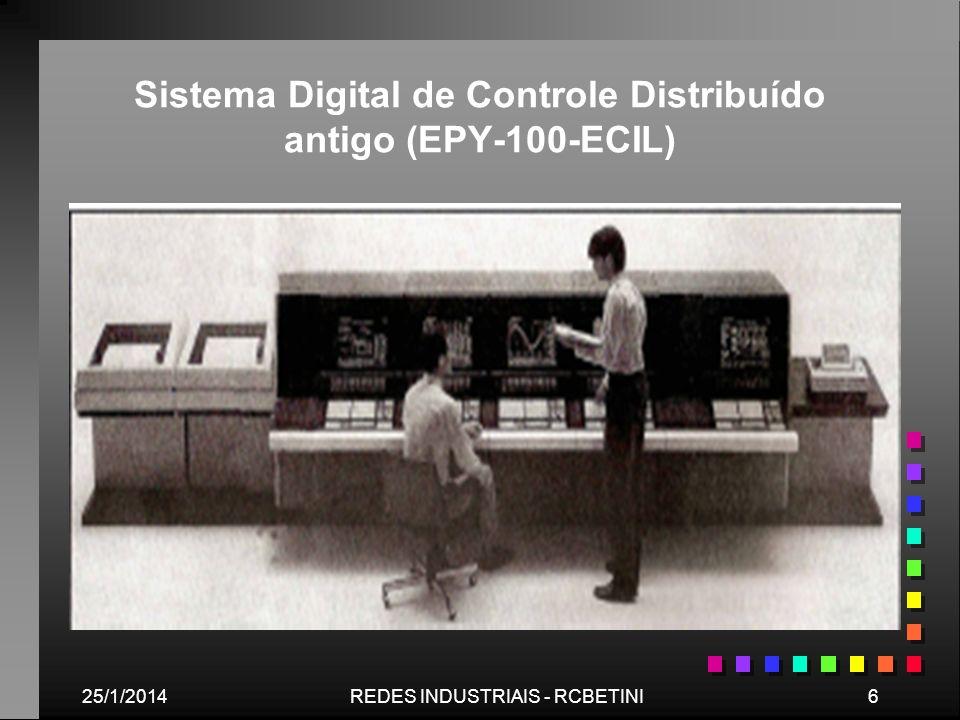 Sistema Digital de Controle Distribuído antigo (EPY-100-ECIL)