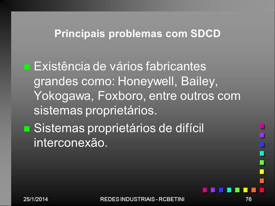 Principais problemas com SDCD