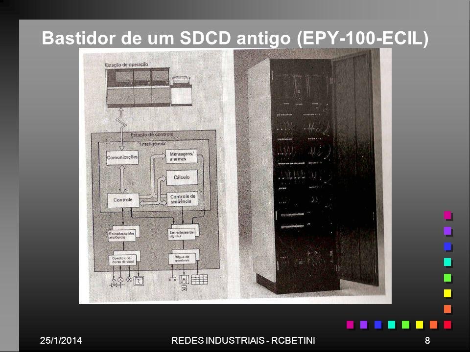Bastidor de um SDCD antigo (EPY-100-ECIL)