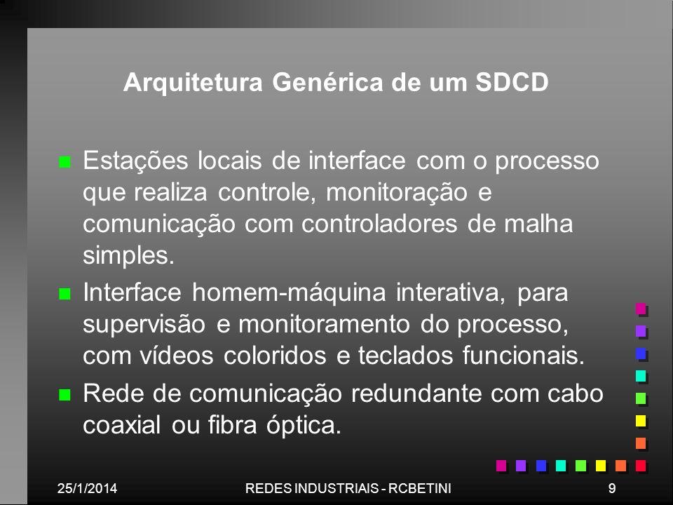 Arquitetura Genérica de um SDCD