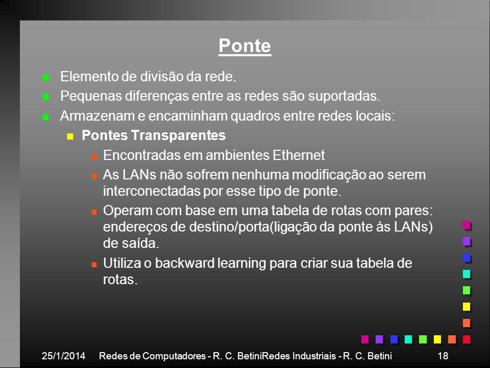 Redes de Computadores - R. C. BetiniRedes Industriais - R. C. Betini