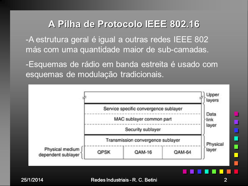 A Pilha de Protocolo IEEE 802.16