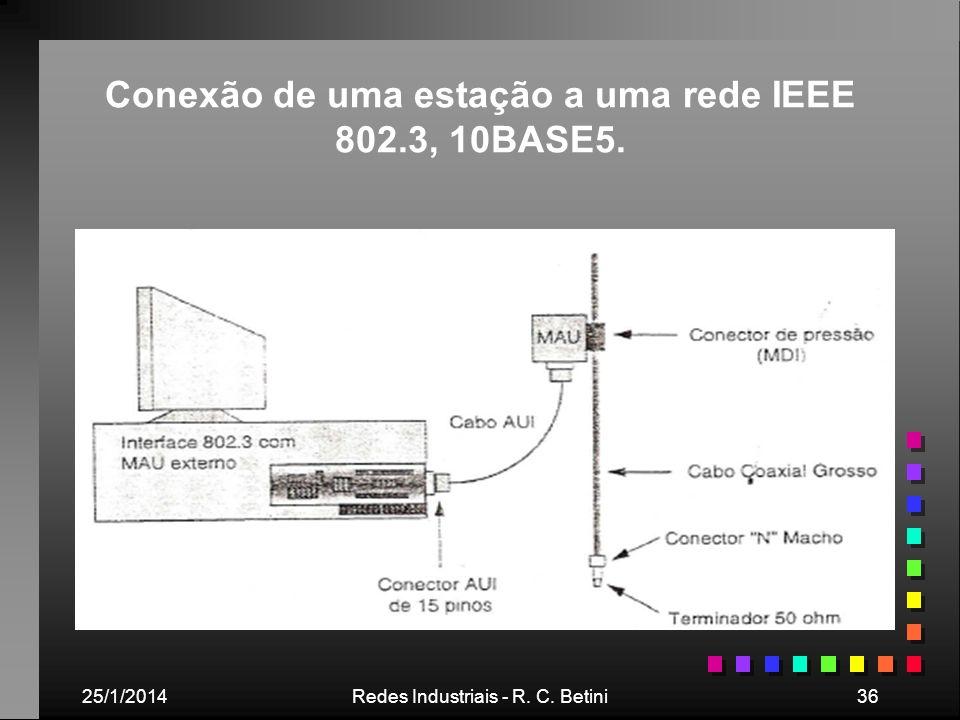 Conexão de uma estação a uma rede IEEE 802.3, 10BASE5.