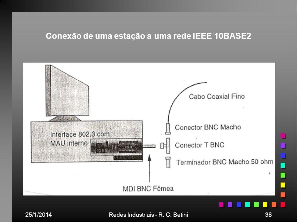 Conexão de uma estação a uma rede IEEE 10BASE2