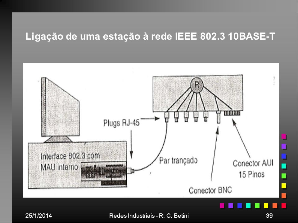 Ligação de uma estação à rede IEEE 802.3 10BASE-T