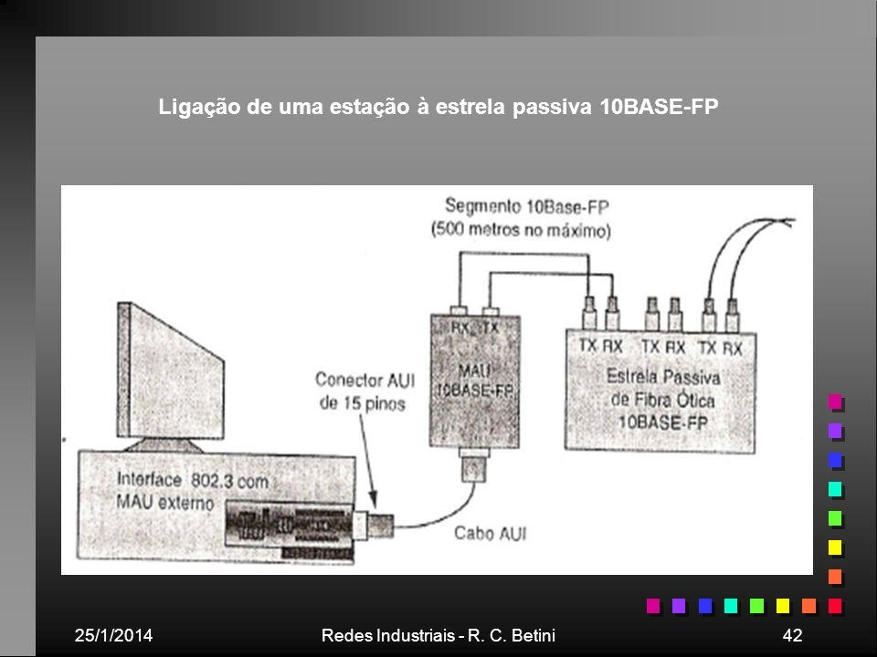 Ligação de uma estação à estrela passiva 10BASE-FP