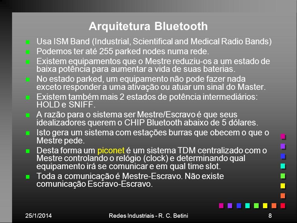 Arquitetura Bluetooth