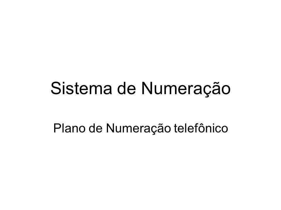 Plano de Numeração telefônico